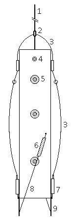 Schematic drawing of the grab (1, rope; 2, hook; 3, springs release string; 4, coupling bar; 5, holes covered by nylon net; 6, springs; 7, block of hinged doors; 8, closing string; 9, hinged doors)