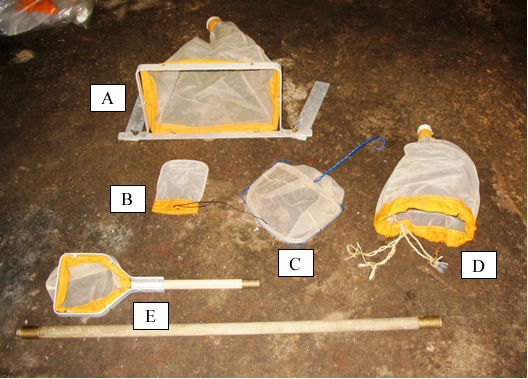 Nets for use in sampling hypogean aquatic habitats. A: Drift net. B: Pipe Net (with draw-string). C: Aquarist's hand net. D: Zooplankton trawl net (with lead weights). E: Hand net (with optional extended handle section, more than one can be fitted if required).
